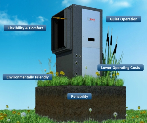 Bosch Geothermal heating and cooling